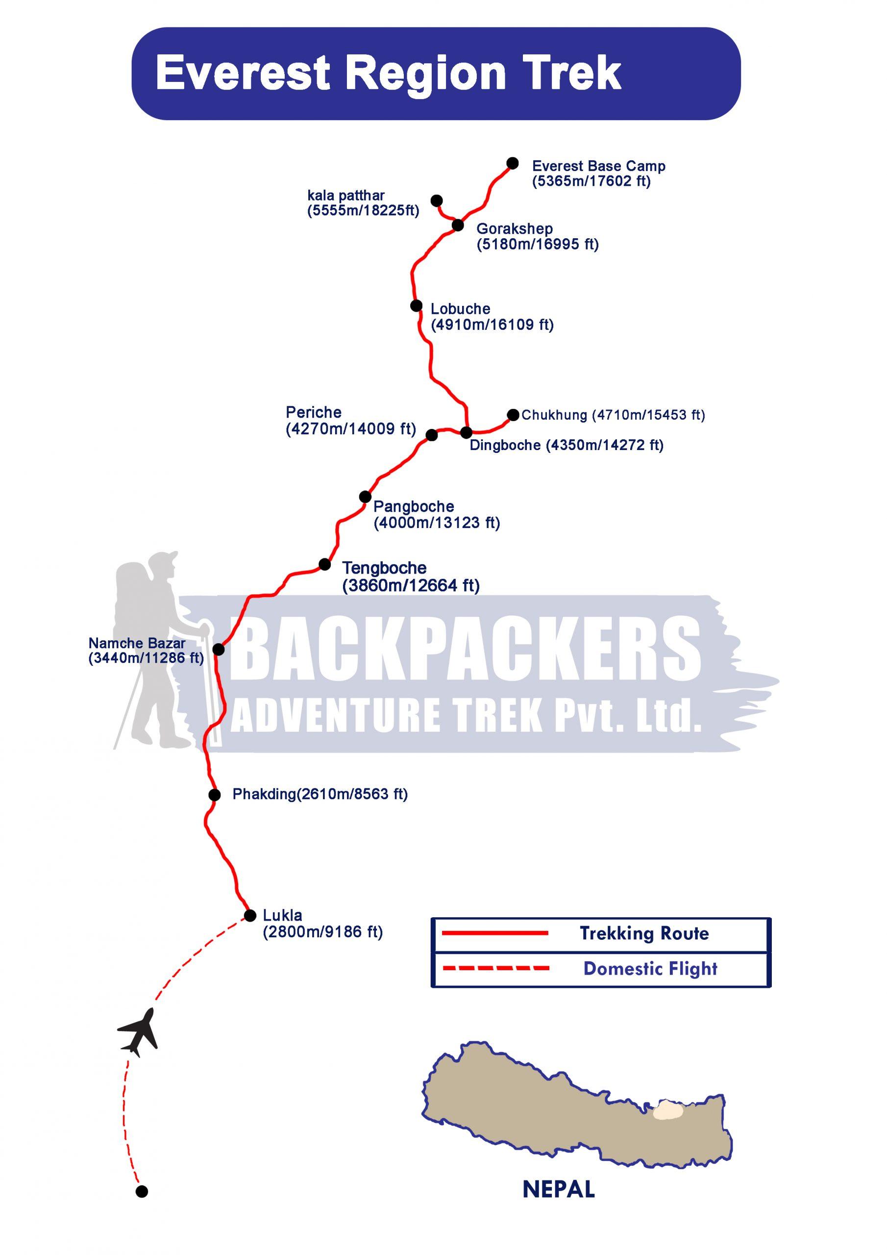 https://backpackersadventuretrek.com/wp-content/uploads/2020/04/j-scaled.jpg